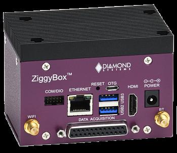 ZiggyBox System